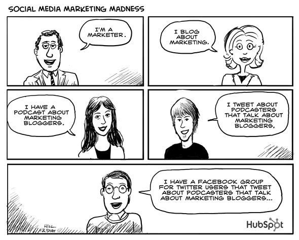 hubspot-social-media-marketing-madness-cartoo