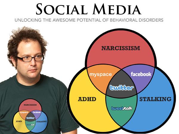 social_media_md